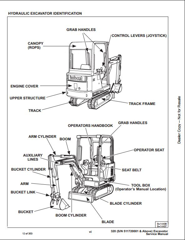 Remarkable 320 Cat Excavator Service Manual Wiring Database Xlexigelartorg