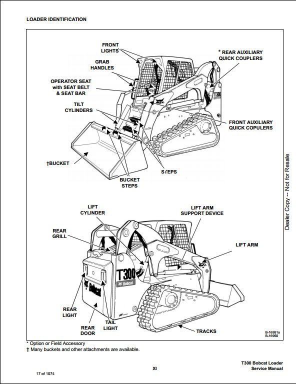Bobcat S250 Hydraulic Hose Diagram - Wire Data Schema • on bobcat 763 fuel system diagram, bobcat ignition switch diagram, bobcat 331 fuel solenoid wiring, dixie chopper diagram, bobcat t190 parts diagram, bobcat controls diagram, bobcat s175 movement diagram, bobcat 863 parts diagram, bobcat oil cooler, circuit diagram, bobcat 753 electrical diagram, bobcat 773 parts diagram, bobcat service, bobcat filter diagram, bobcat starter diagram, miller bobcat 250 parts diagram, bobcat 7 pin diagram, bobcat 650 parts diagram, bobcat wiring harness adapter, bobcat cooling diagram,