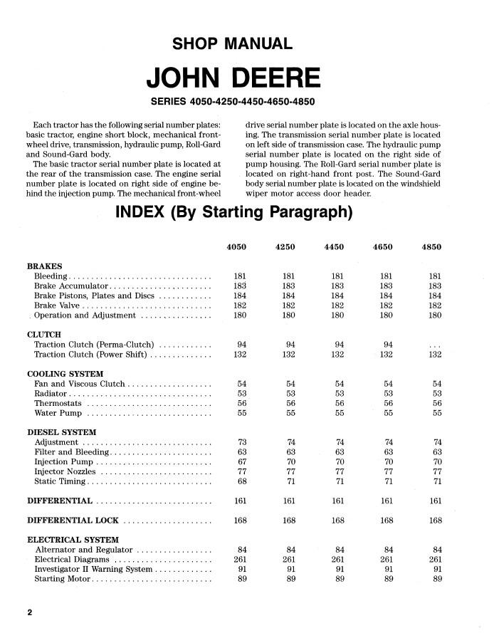 John Deere Series 4050 4250 4450 4650 4850 Tractor Shop