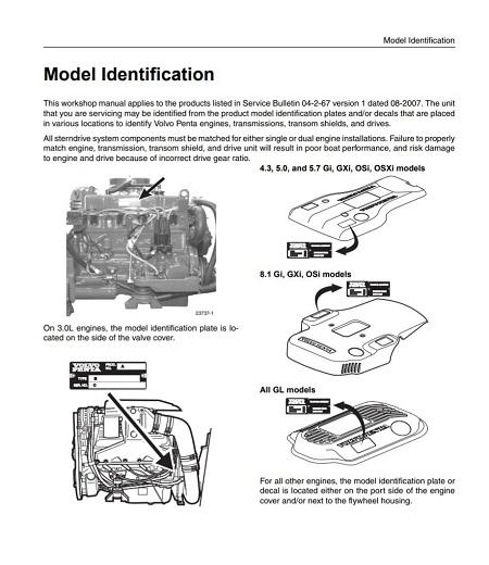 Volvo    Penta       5      0      5   7    GXi    Workshop Service Repair Manual