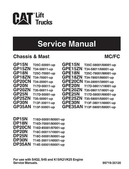 Caterpillar GP20N, GP25N, GP30N, GP35N Forklift Lift Truck Service Manual